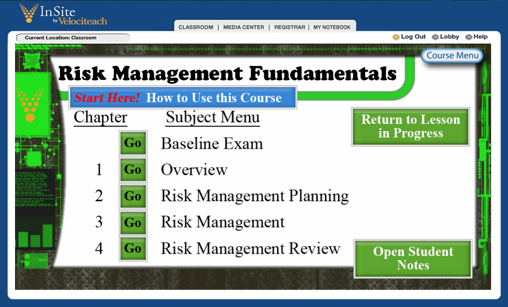 practical application of project risk management chpater 1